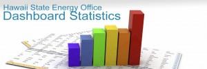 Banner image for Dashboard Statistics