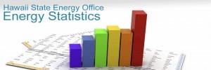 Banner image for Energy Statistics